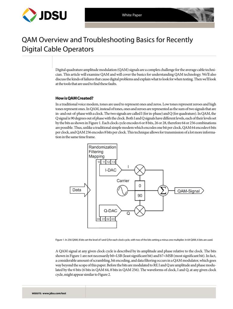 Digital Qam Signals Overview And Basics Of Testing 8 Block Diagram