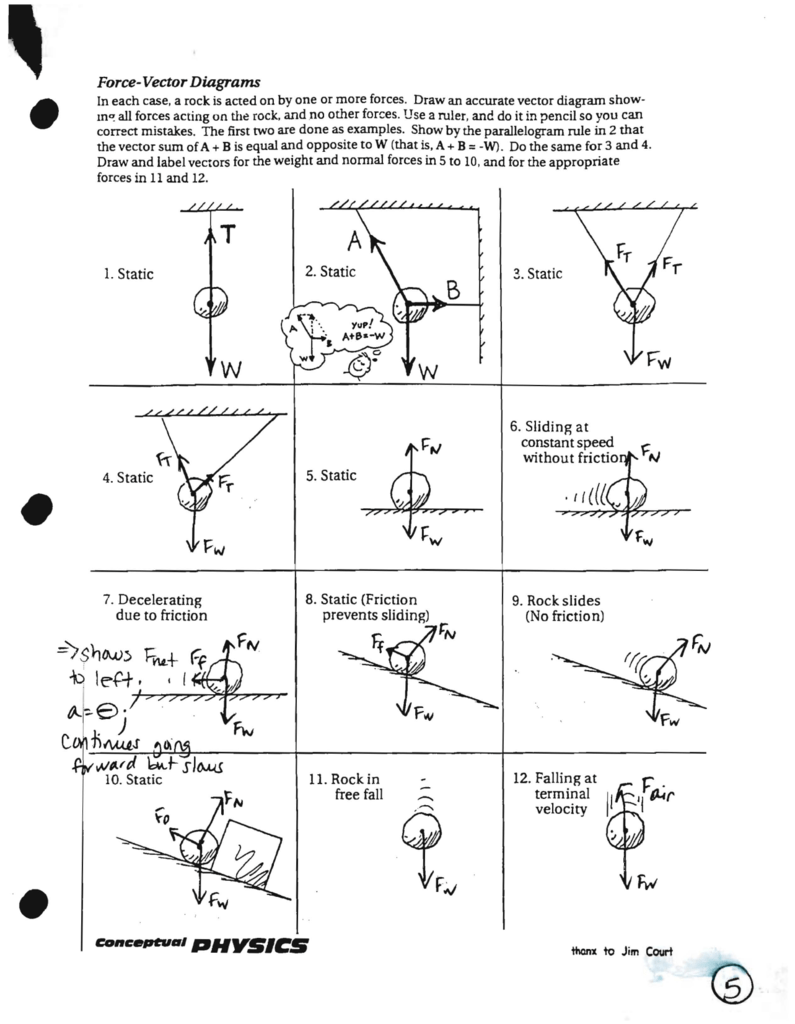 force diagram slide    force    vector    diagrams        force    vector    diagrams