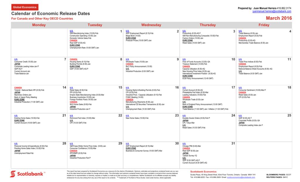 Calendar of Economic Release Dates