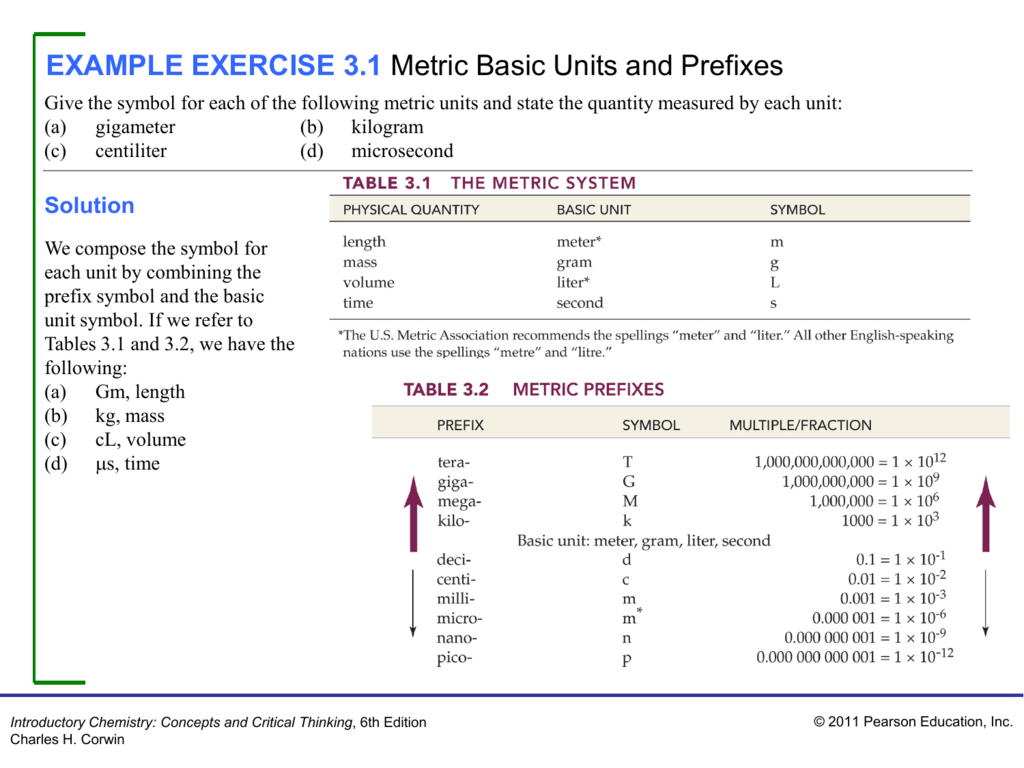 Example Exercise 31 Metric Basic Units And Prefixes