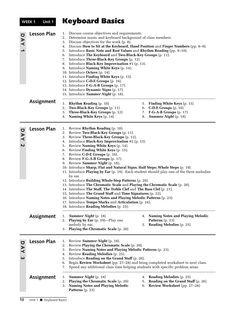 worksheet Keyboard Worksheet week 1 unit keyboard basics