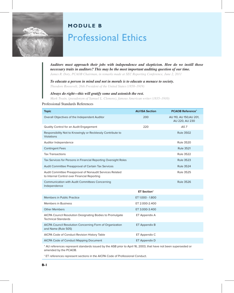 Professional Ethics - Gatton College of Business and Economics