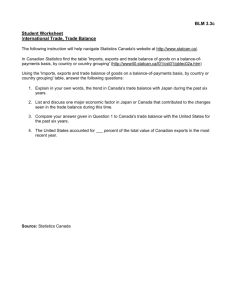 BLM 3.3c Student Worksheet International Trade, Trade Balance