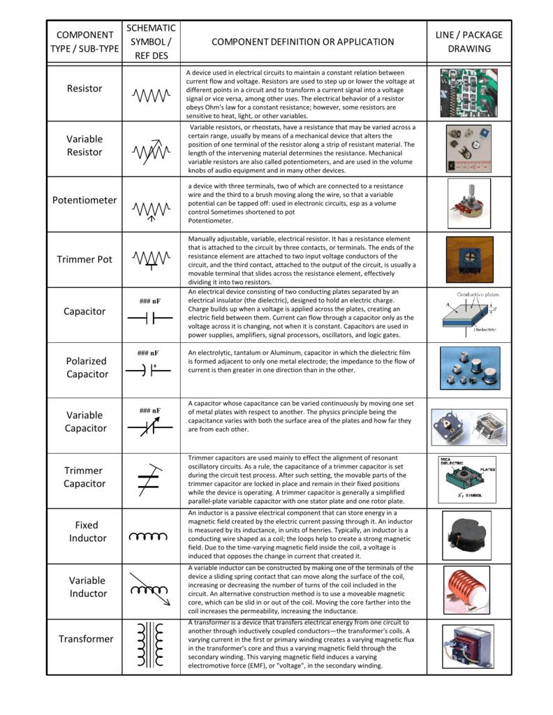 Schematic Symbols Page 1 Dpdt Relay Symbol Telecom Relays