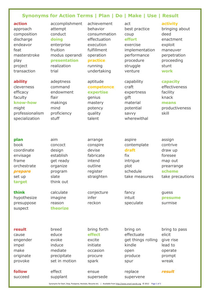 Synonyms for Actions and Doing