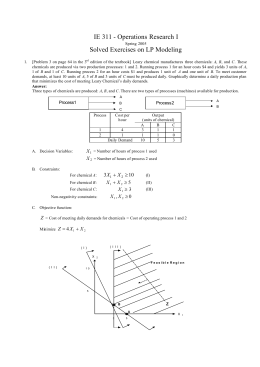 SOLVED EXERCISES-LP MODELING-S2005-311