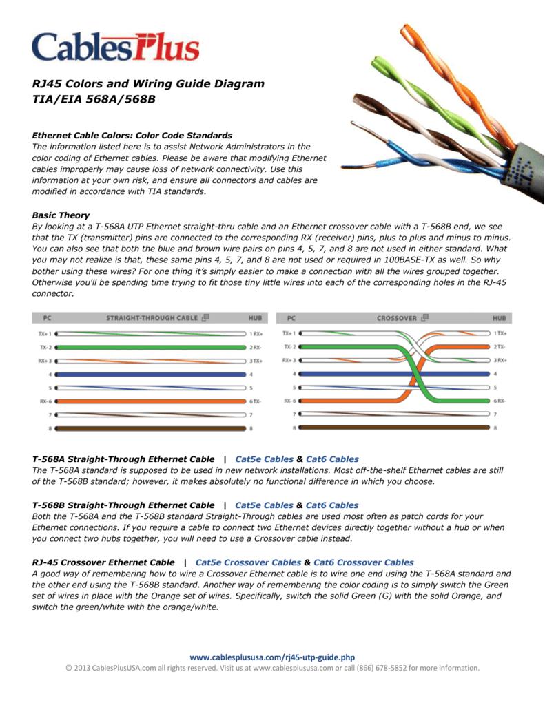 Rj45 Colors And Wiring Guide Diagram Tia Eia 568a 568b
