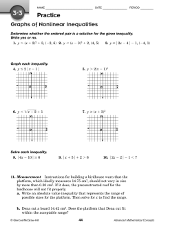 Practice Graphs of Nonlinear Inequalities