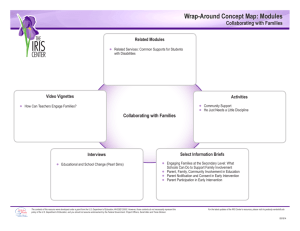 CENTER Wrap-Around Concept Map: Modules