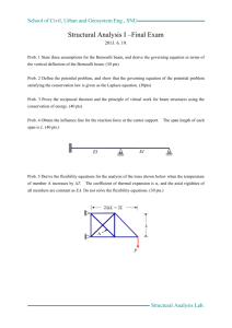 Structural Analysis I –Final Exam