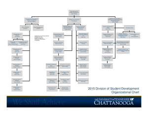 2015 Division of Student Development Organizational Chart