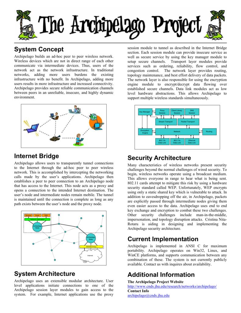 System Concept Internet Bridge System Architecture Security