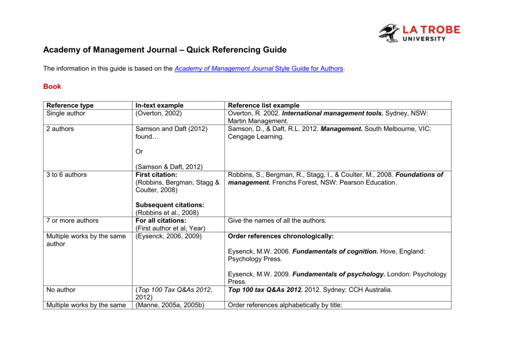 Academy of Management Journal – Quick Referencing Guide