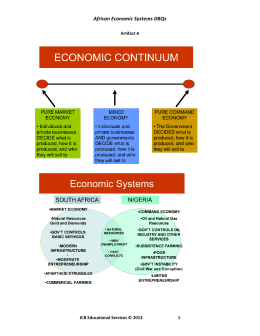 African Economic Systems DBQs
