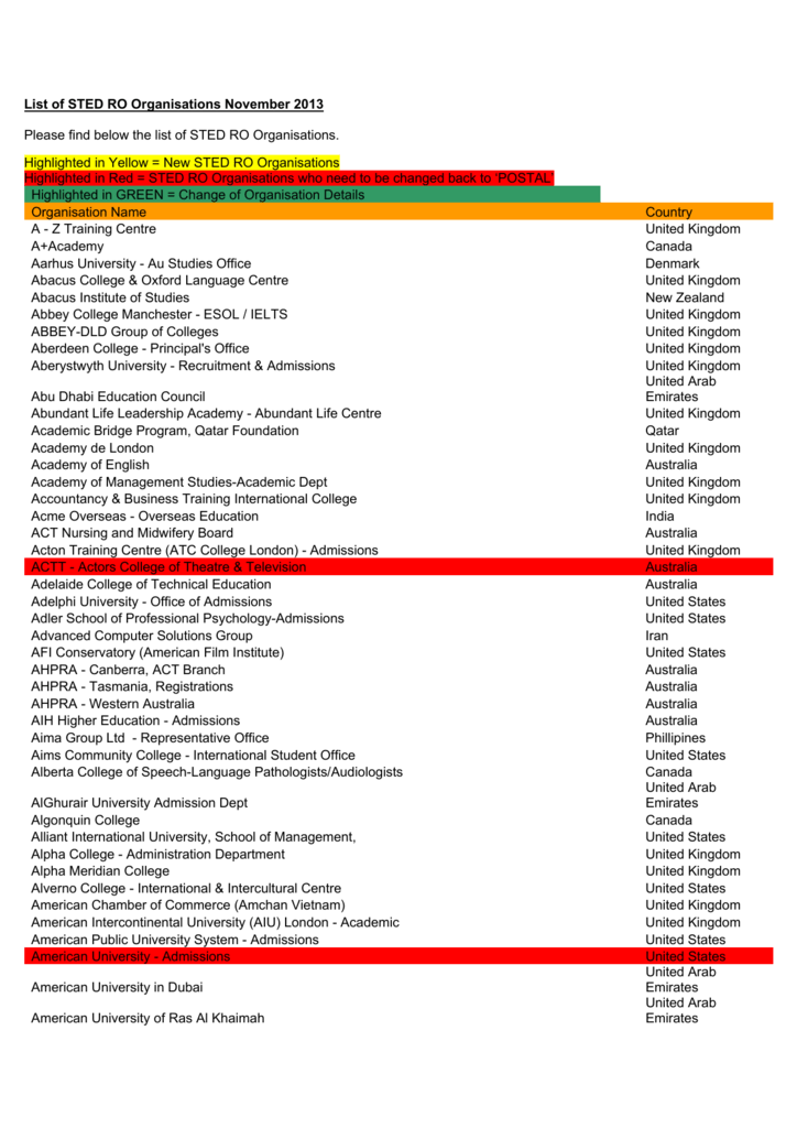 List of STED RO Organisations November 2013 Please find below
