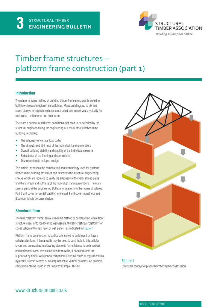 Timber frame structures – platform frame construction