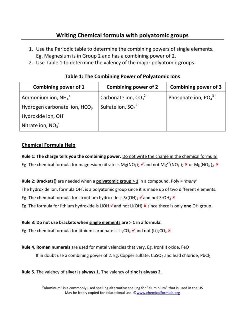 Writing Chemical Formula With Polyatomic Groups
