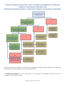 Decision-Making Process Flow Chart to Determine Eligibility for