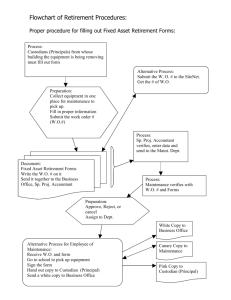 Flowchart of Procedure