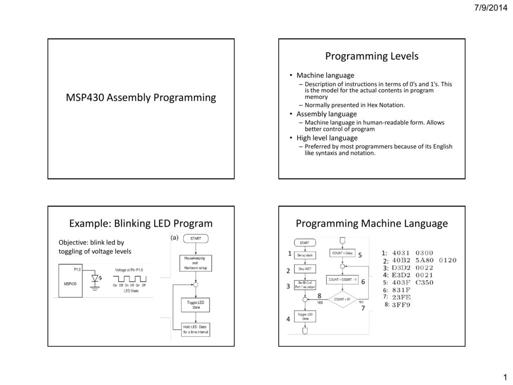 MSP430 Assembly Programming