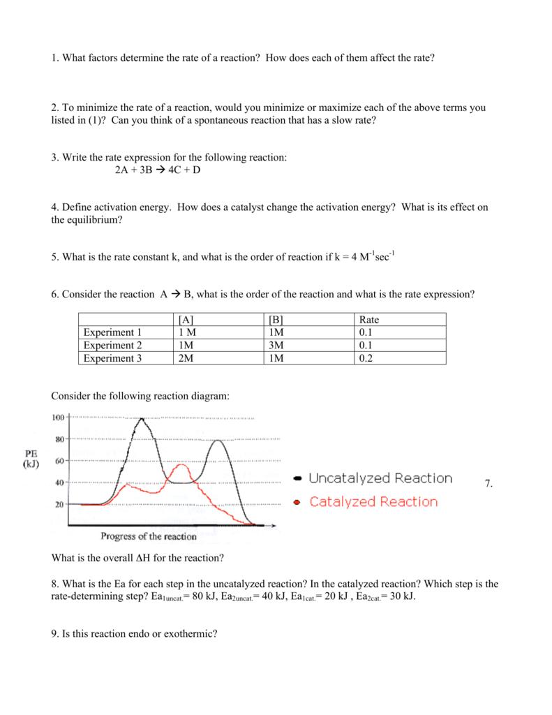 Kinetics Worksheet Spring 09