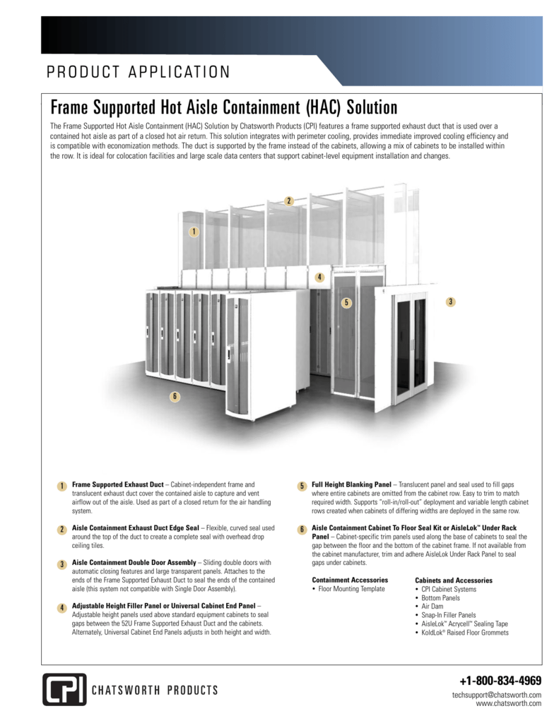 Frame Supported Hot Aisle Containment HAC Solution