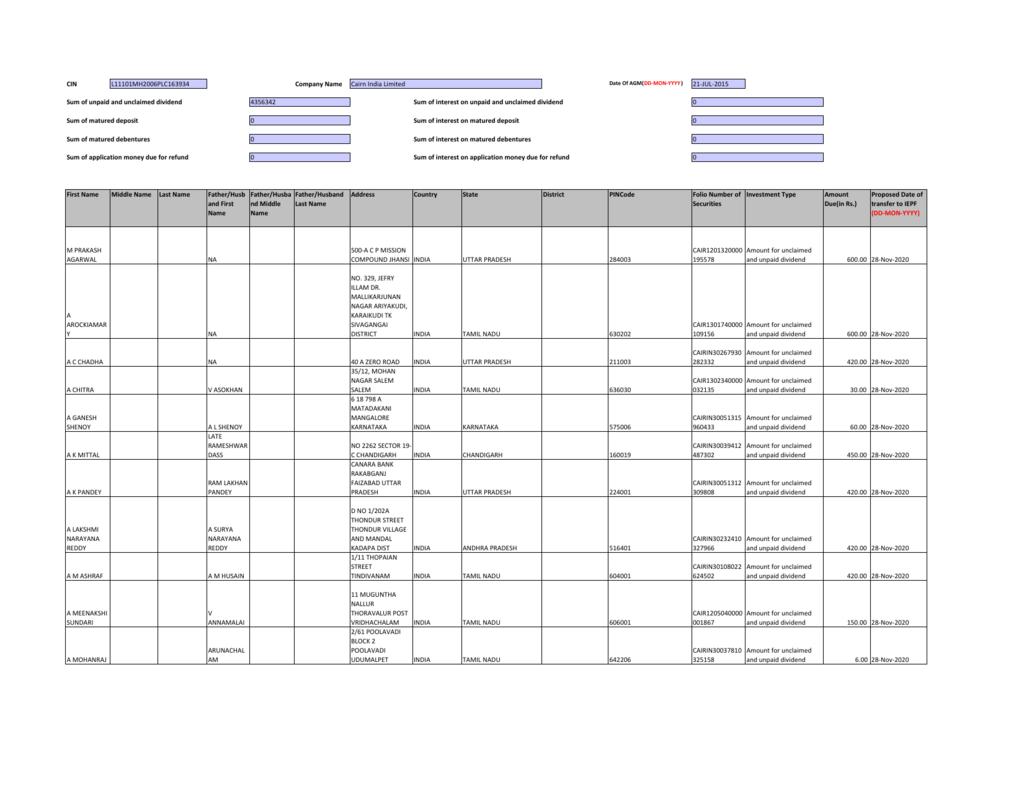 Interim Dividend 2013-14