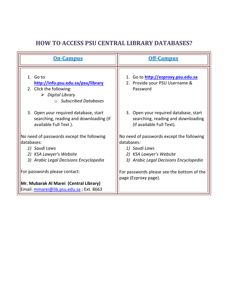 HOW TO ACCESS PSU CENTRAL LIBRARY DATABASES?