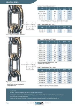 Stainless Steel Chain and links