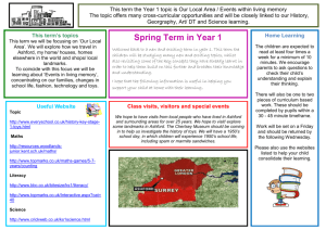 Spring Term in Year 1 - Clarendon Primary School