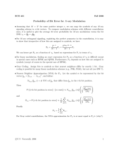 Probability of Bit Error for M
