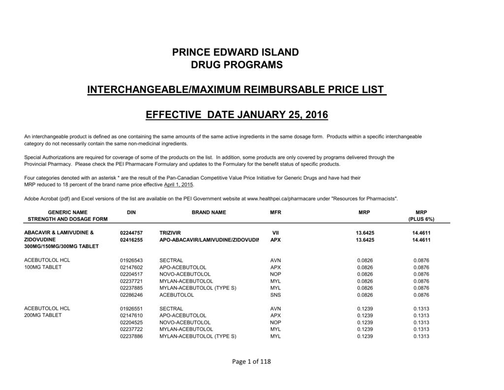 Generic lisinopril mylan.doc -  Mrp List January 2016