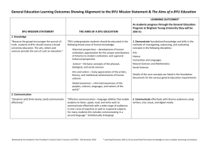 General Education Learning Outcomes Showing Alignment to the