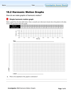 18.2 Harmonic Motion Graphs
