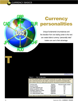 Currency personalities