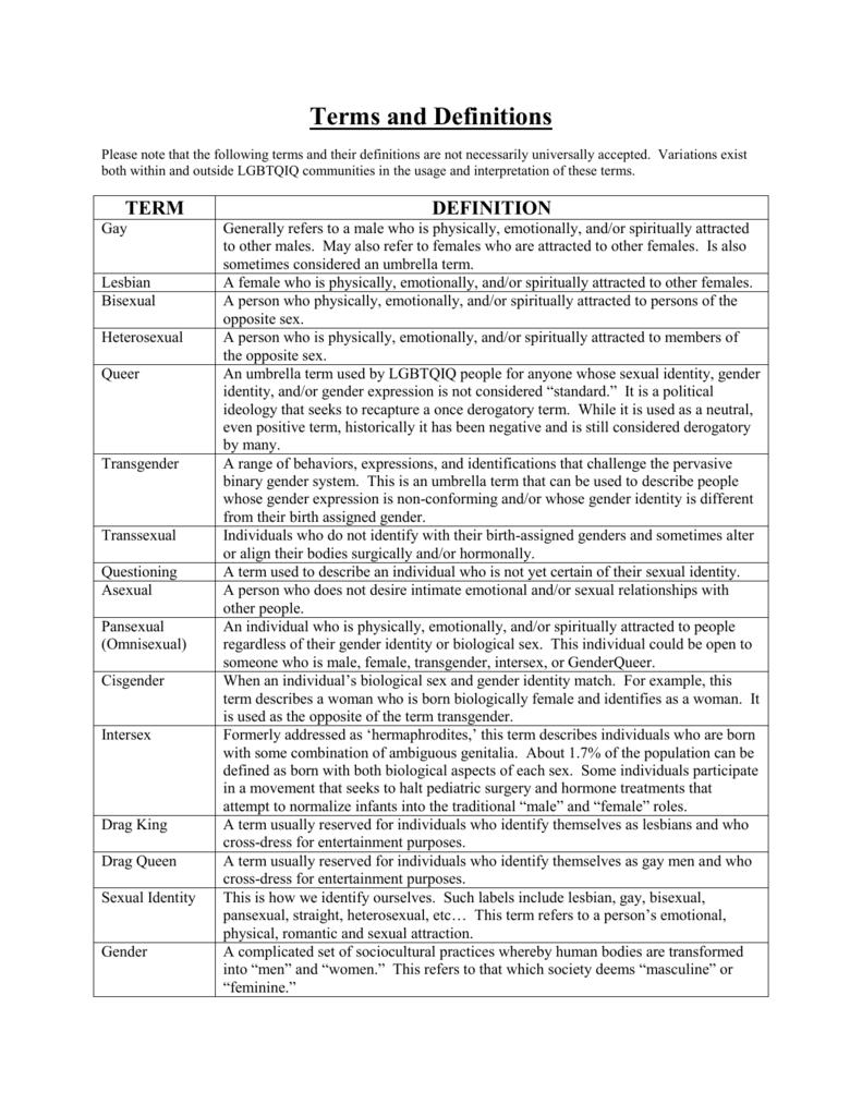 Lgbt terminology quiz