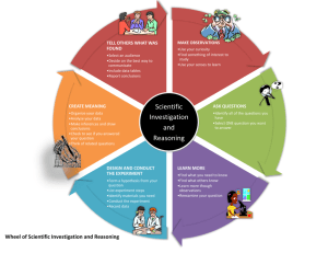 Wheel of Scientific Investigation and Reasoning