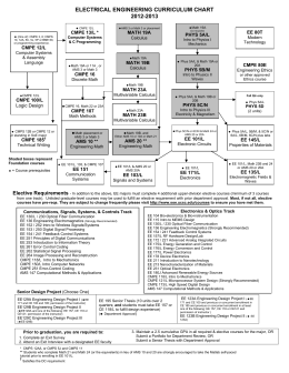 ELECTRICAL ENGINEERING CURRICULUM CHART 2012-2013
