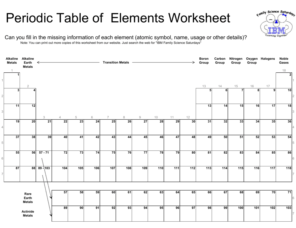 Periodic table of elements worksheet 0084265431 b2be18e35694ecc55ce345c707b0629bg urtaz Images