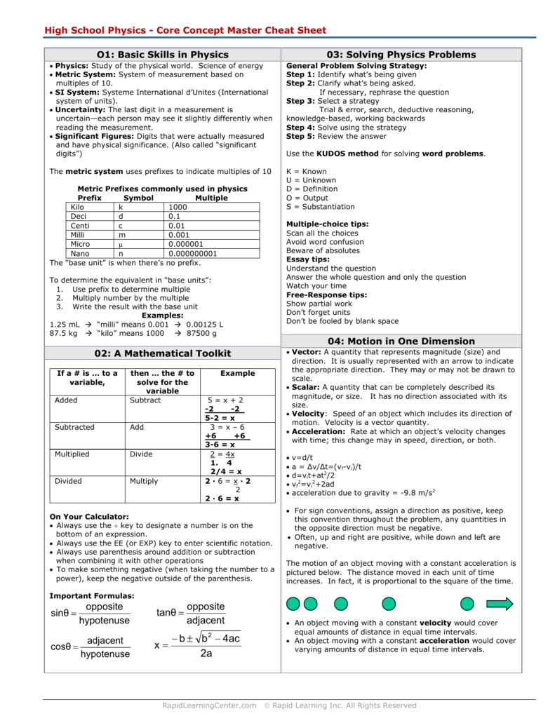High School Physics - Core Concept Master Cheat Sheet
