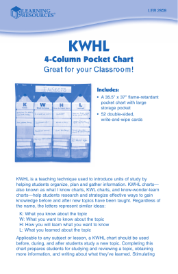 4-Column Pocket Chart
