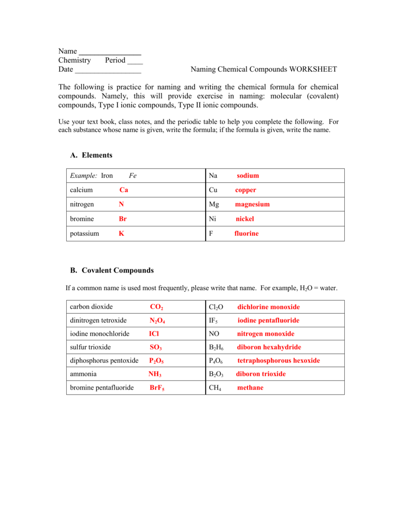 naming packet answers – Polyatomic Ions Worksheet