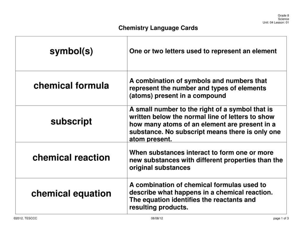 Symbols Chemical Formula Subscript Chemical Reaction Chemical