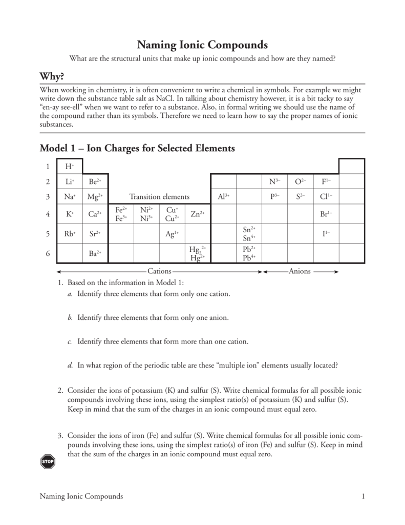 Naming Ionic Compounds 1 Naming Ionic – Ionic Compound Naming Worksheet