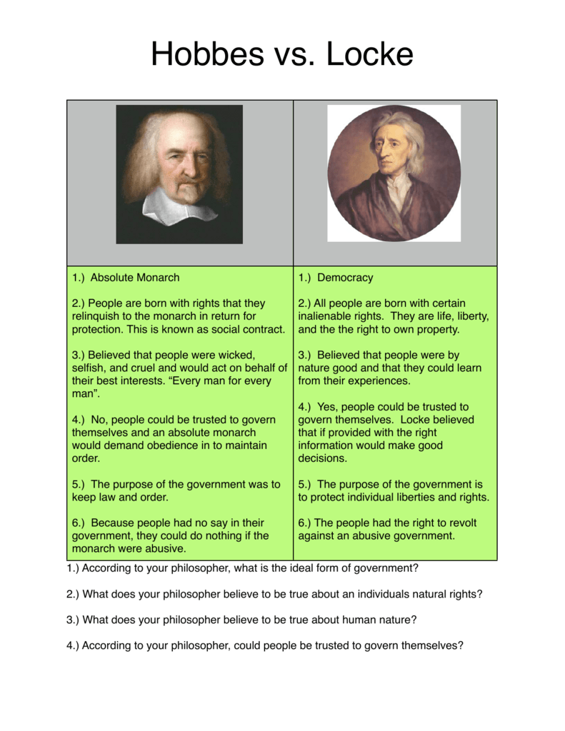 hobbes purpose of government