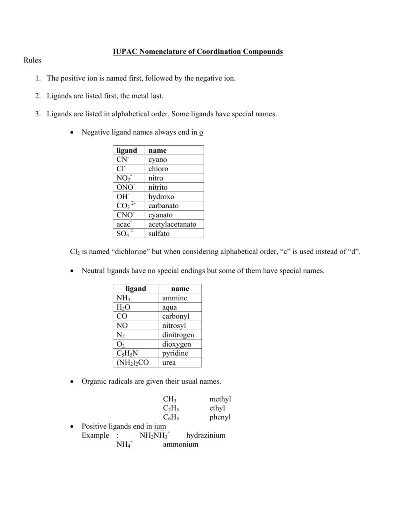 IUPAC Nomeclature of Coordination Compounds