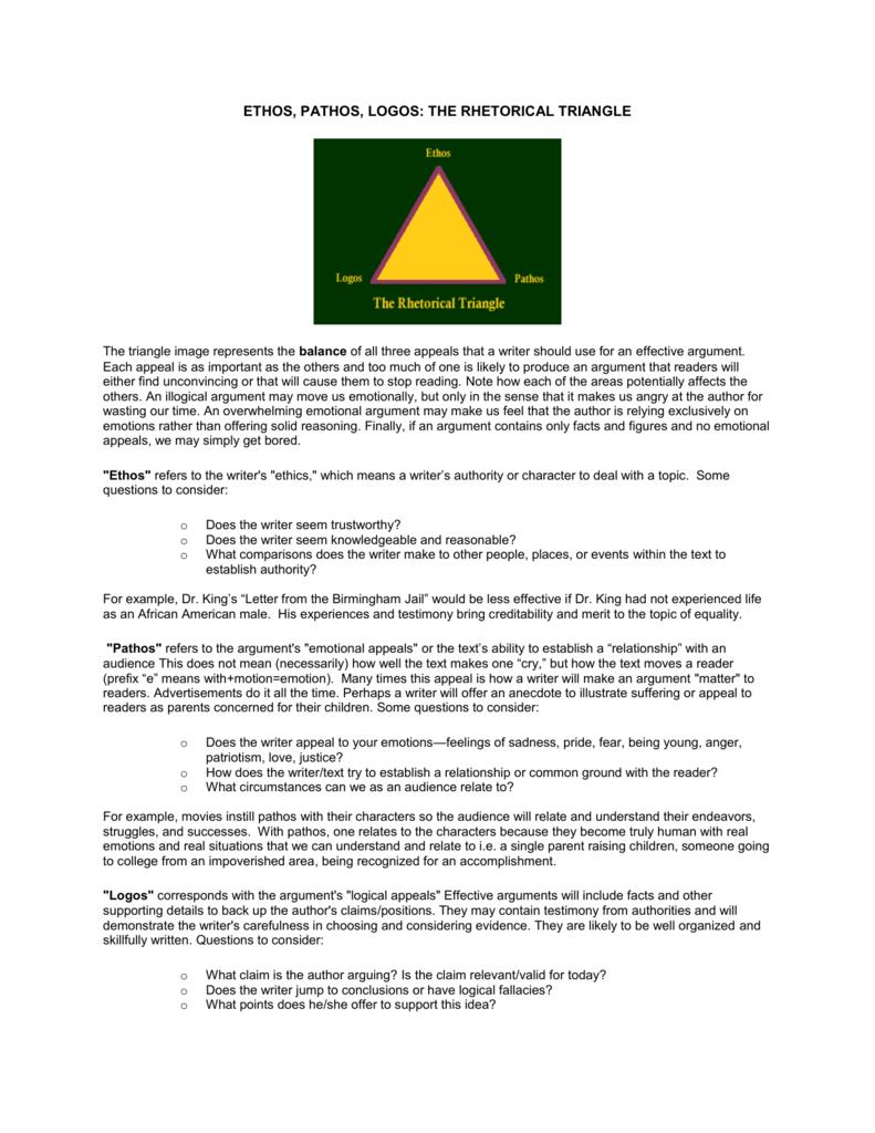 Ethos Pathos Logos The Rhetorical Triangle