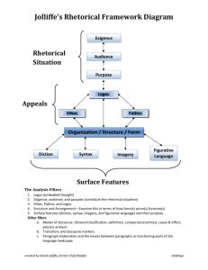 Jolliffe's Rhetorical Framework Diagram
