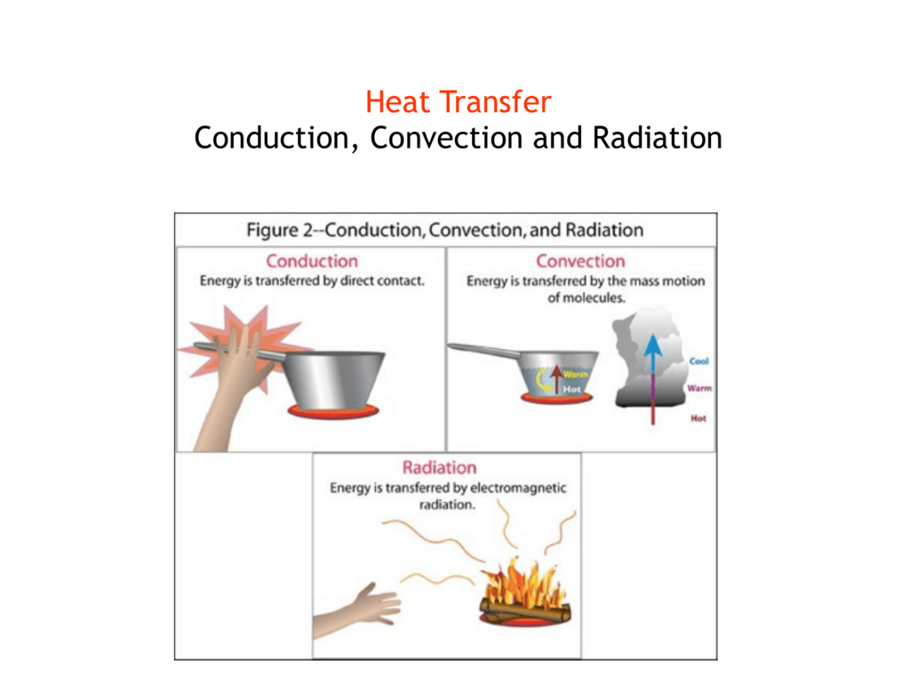 Energy Worksheet 2 Conduction Convection And Radiation Answers ...