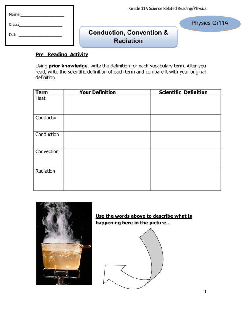Conduction, Convection, and Radiation Packet